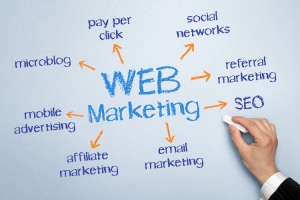 How Important Is Web-based Marketing to Businesses Today?